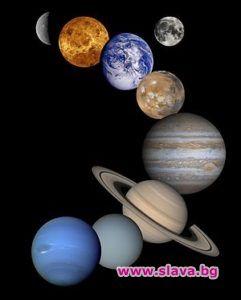 Кой ден с кой цвят и с коя планета е свързан: Какво да...