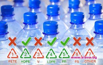 Водата, която пием от пластмасовите бутилки съдържа близо 25 000