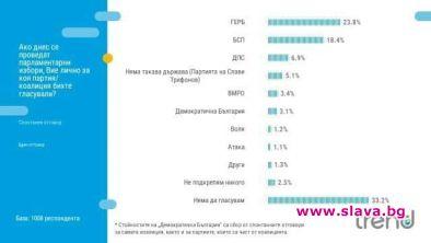 Новата партия на Слави Трифонов Няма такава държава спихна до